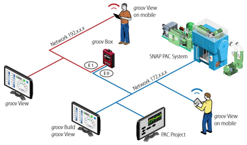 network_480x282