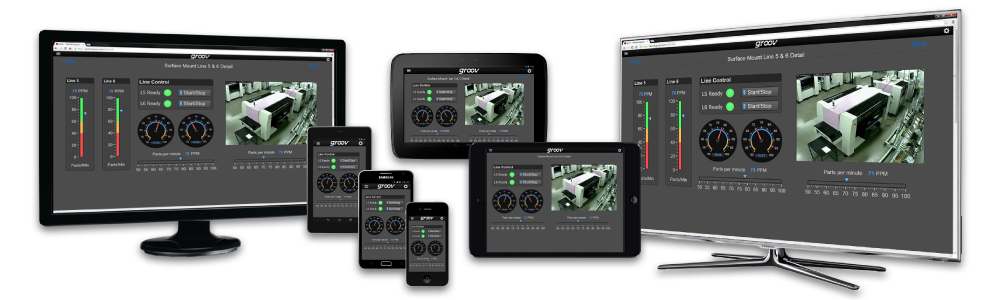 interfaces built with groov work on a wide variety of devices